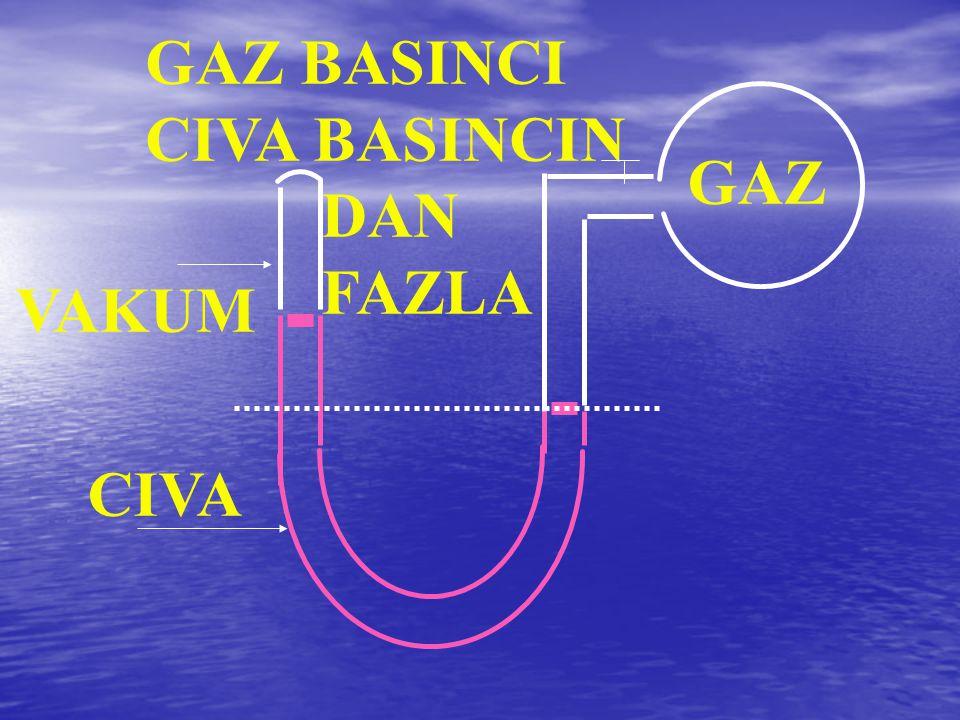GAZ BASINCI CIVA BASINCIN DAN FAZLA GAZ VAKUM CIVA