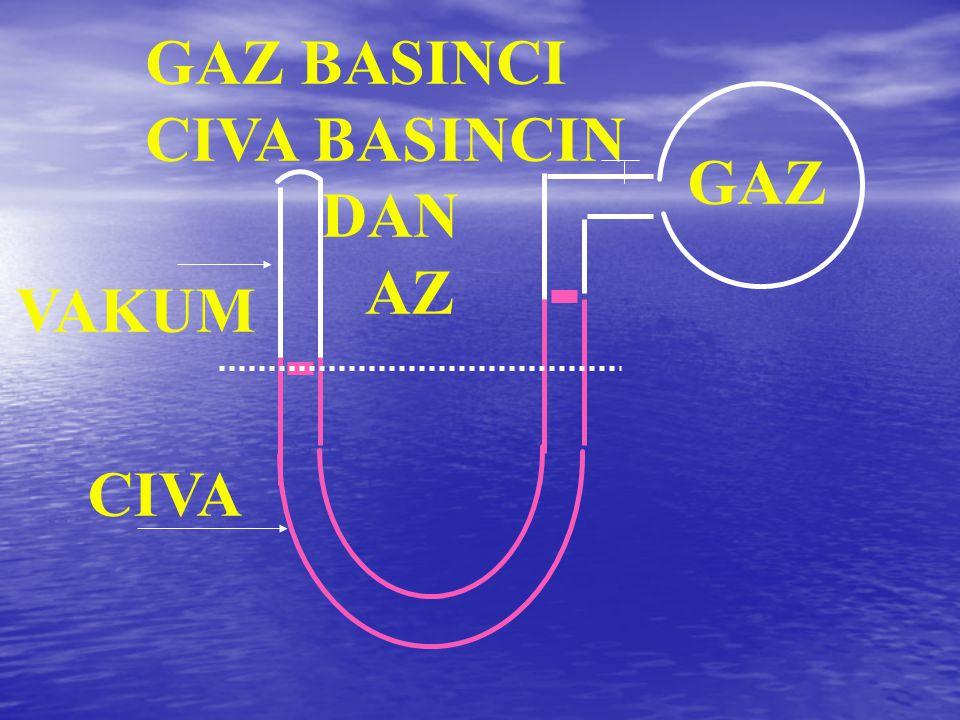 GAZ BASINCI CIVA BASINCIN DAN AZ GAZ VAKUM CIVA
