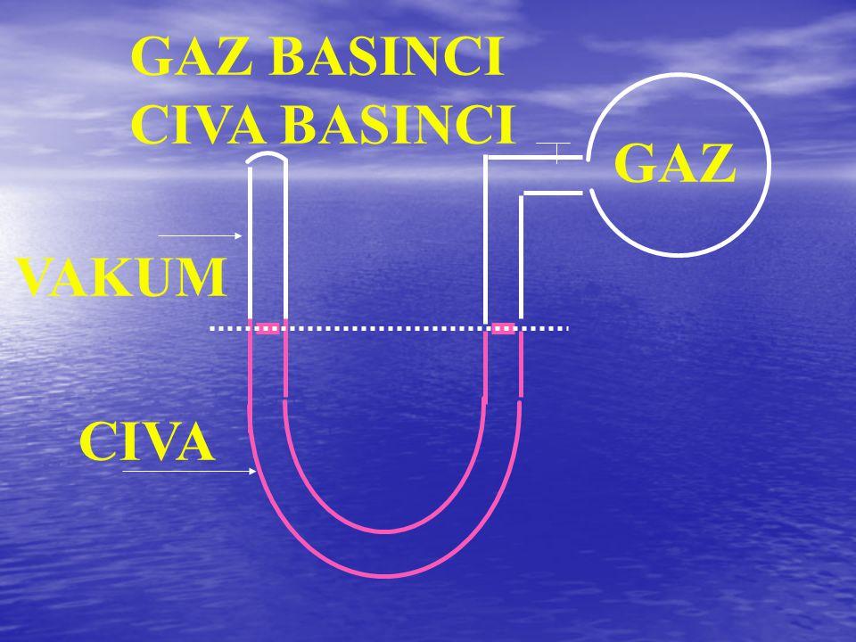 GAZ BASINCI CIVA BASINCI GAZ VAKUM CIVA