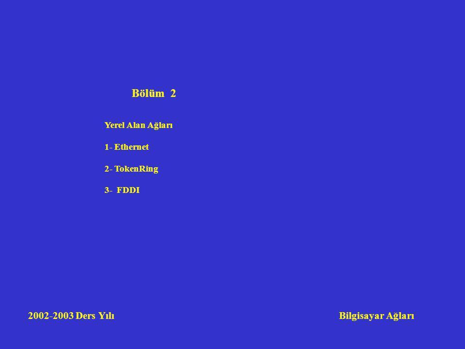 Bölüm 2 Yerel Alan Ağları 1- Ethernet 2- TokenRing 3- FDDI