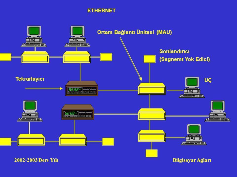 ETHERNET Ortam Bağlantı Ünitesi (MAU) Sonlandırıcı (Segnemt Yok Edici) Tekrarlayıcı UÇ