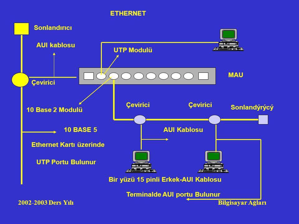 ETHERNET Sonlandırıcı. AUI kablosu. UTP Modulü. MAU. Çevirici. Çevirici. Çevirici. Sonlandýrýcý.