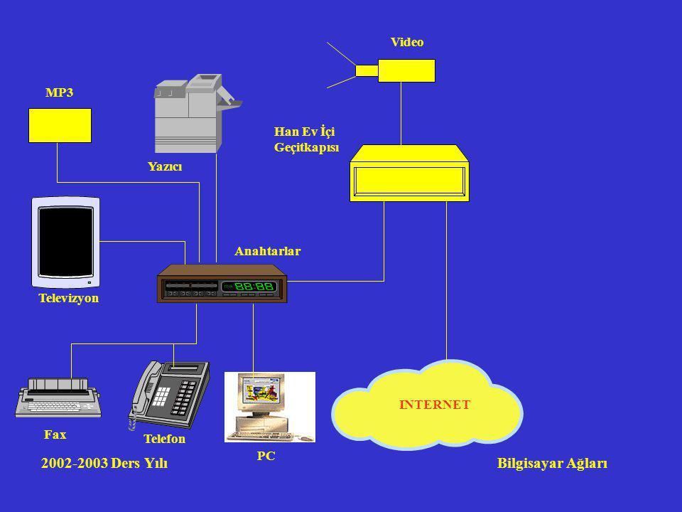 Video MP3 Han Ev İçi Geçitkapısı Yazıcı Anahtarlar Televizyon INTERNET