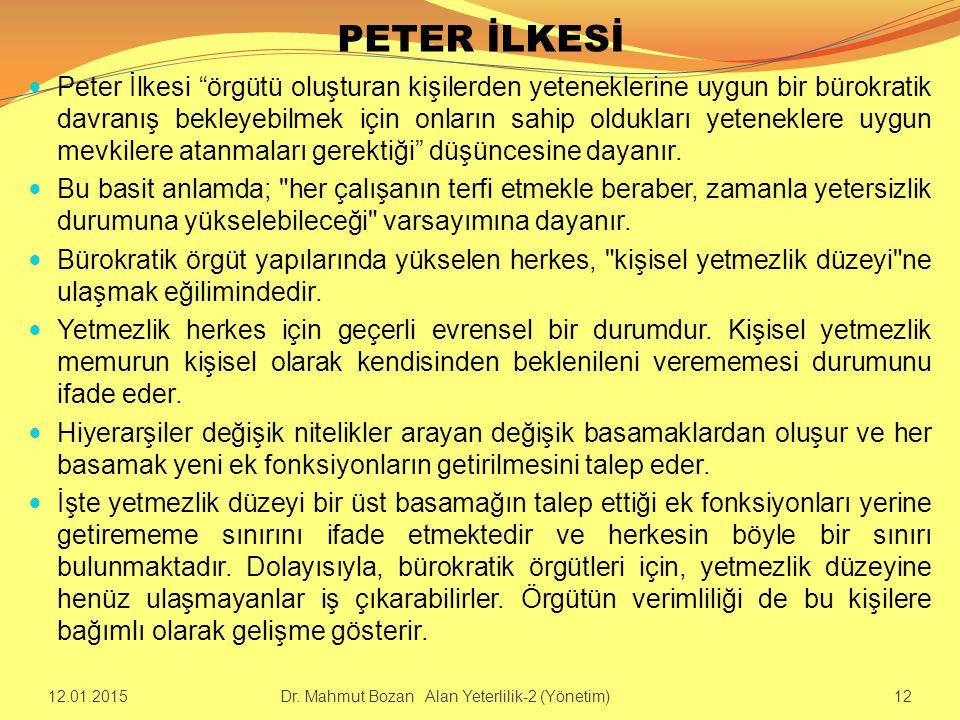 PETER İLKESİ