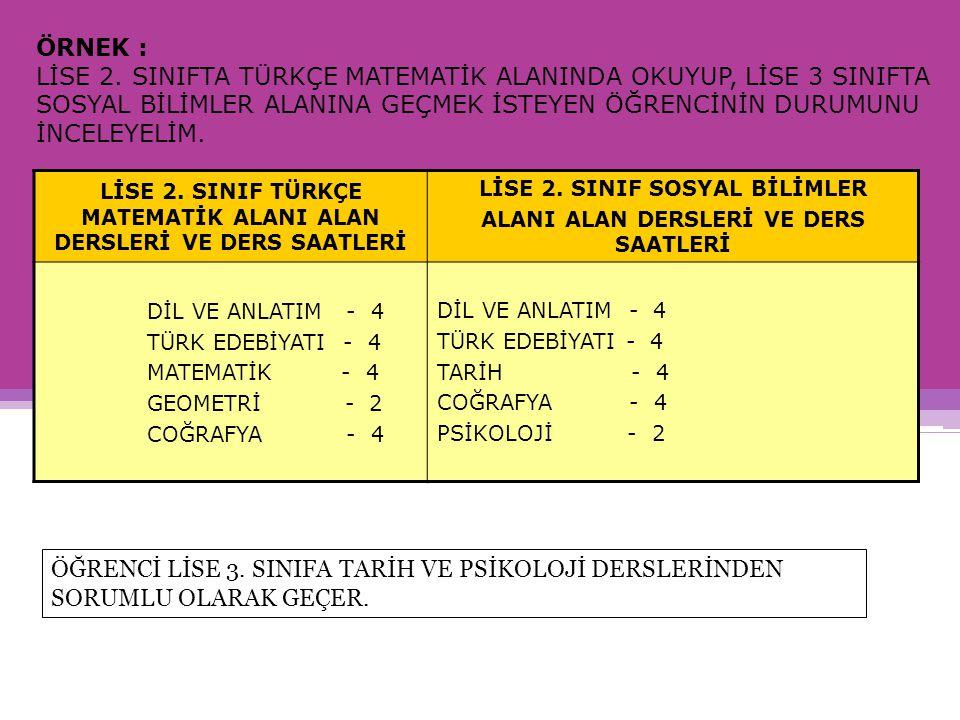 LİSE 2. SINIFTA TÜRKÇE MATEMATİK ALANINDA OKUYUP, LİSE 3 SINIFTA