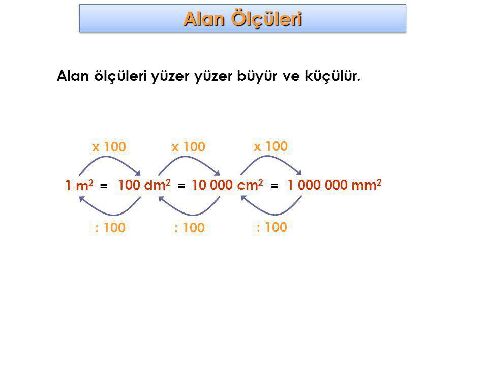 Alan Ölçüleri Alan ölçüleri yüzer yüzer büyür ve küçülür. x 100 x 100