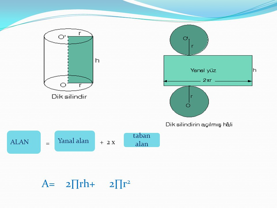 ALAN Yanal alan taban alan + 2 x = A= 2∏rh+ 2∏r2