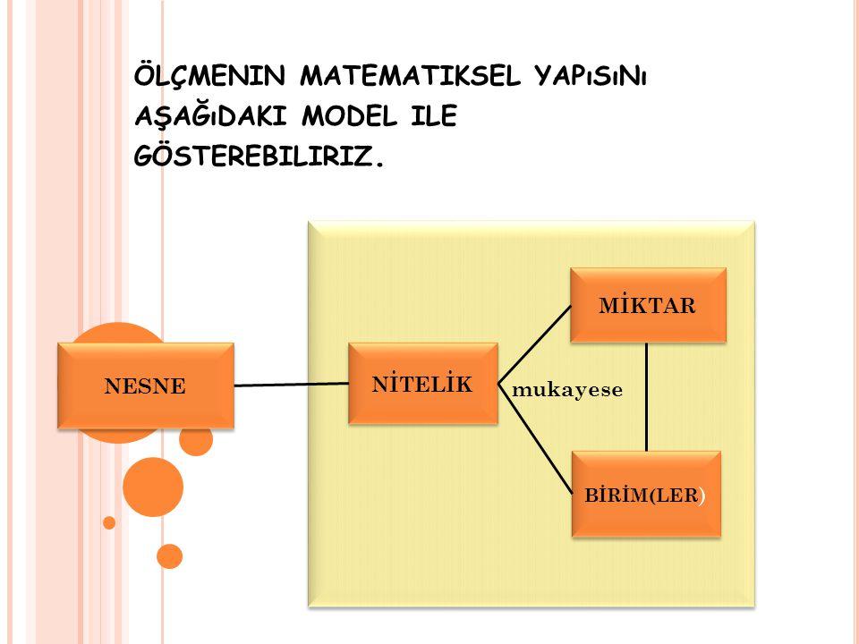 ölçmenin matematiksel yapısını aşağıdaki model ile gösterebiliriz.