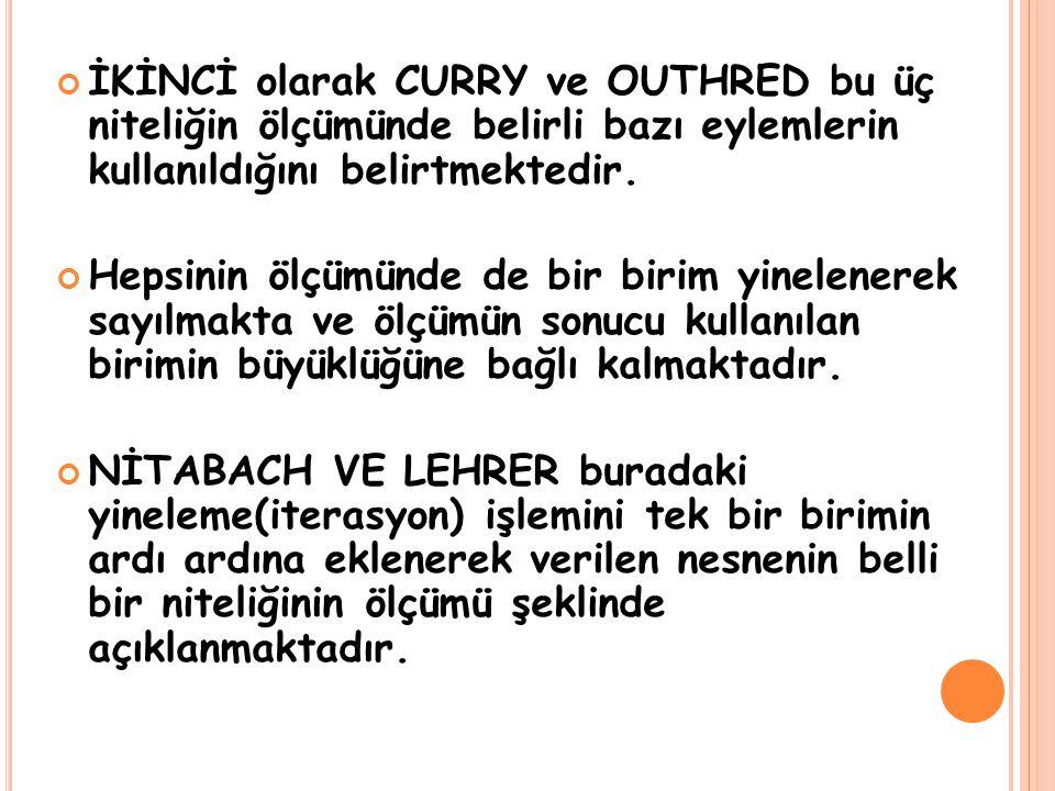 İKİNCİ olarak CURRY ve OUTHRED bu üç niteliğin ölçümünde belirli bazı eylemlerin kullanıldığını belirtmektedir.