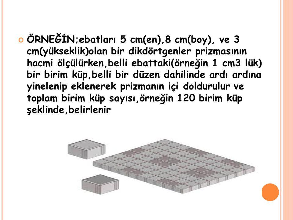 ÖRNEĞİN;ebatları 5 cm(en),8 cm(boy), ve 3 cm(yükseklik)olan bir dikdörtgenler prizmasının hacmi ölçülürken,belli ebattaki(örneğin 1 cm3 lük) bir birim küp,belli bir düzen dahilinde ardı ardına yinelenip eklenerek prizmanın içi doldurulur ve toplam birim küp sayısı,örneğin 120 birim küp şeklinde,belirlenir
