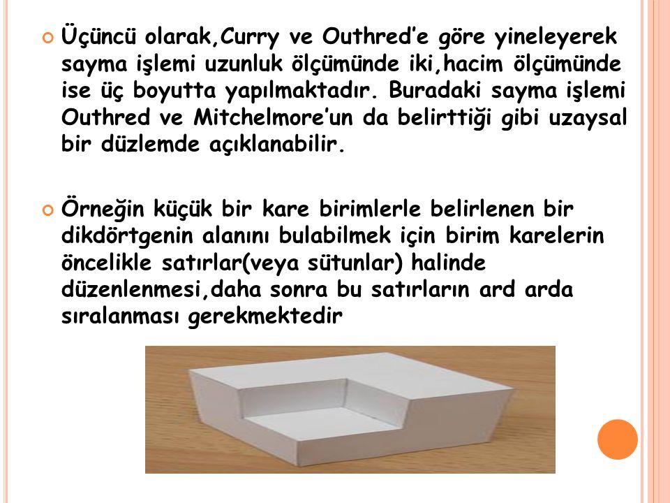Üçüncü olarak,Curry ve Outhred'e göre yineleyerek sayma işlemi uzunluk ölçümünde iki,hacim ölçümünde ise üç boyutta yapılmaktadır. Buradaki sayma işlemi Outhred ve Mitchelmore'un da belirttiği gibi uzaysal bir düzlemde açıklanabilir.