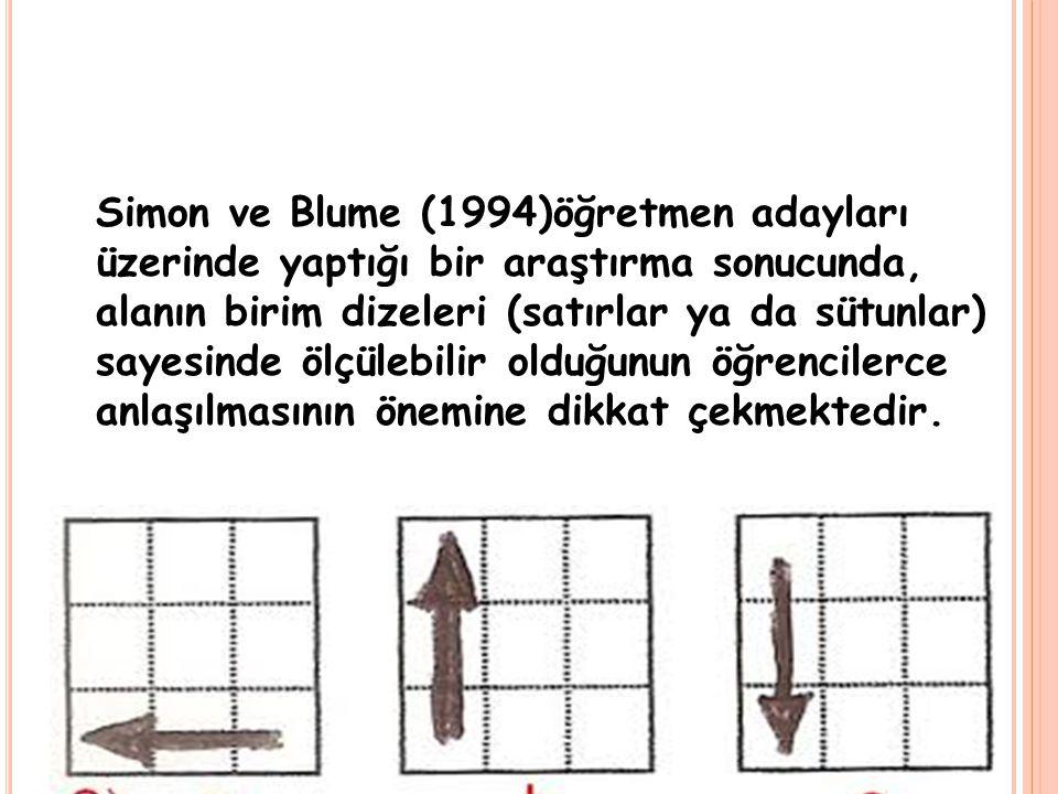 Simon ve Blume (1994)öğretmen adayları üzerinde yaptığı bir araştırma sonucunda, alanın birim dizeleri (satırlar ya da sütunlar) sayesinde ölçülebilir olduğunun öğrencilerce anlaşılmasının önemine dikkat çekmektedir.