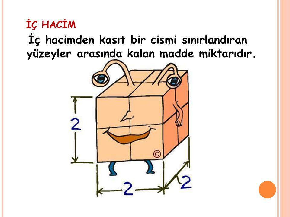 İÇ HACİM İç hacimden kasıt bir cismi sınırlandıran yüzeyler arasında kalan madde miktarıdır.