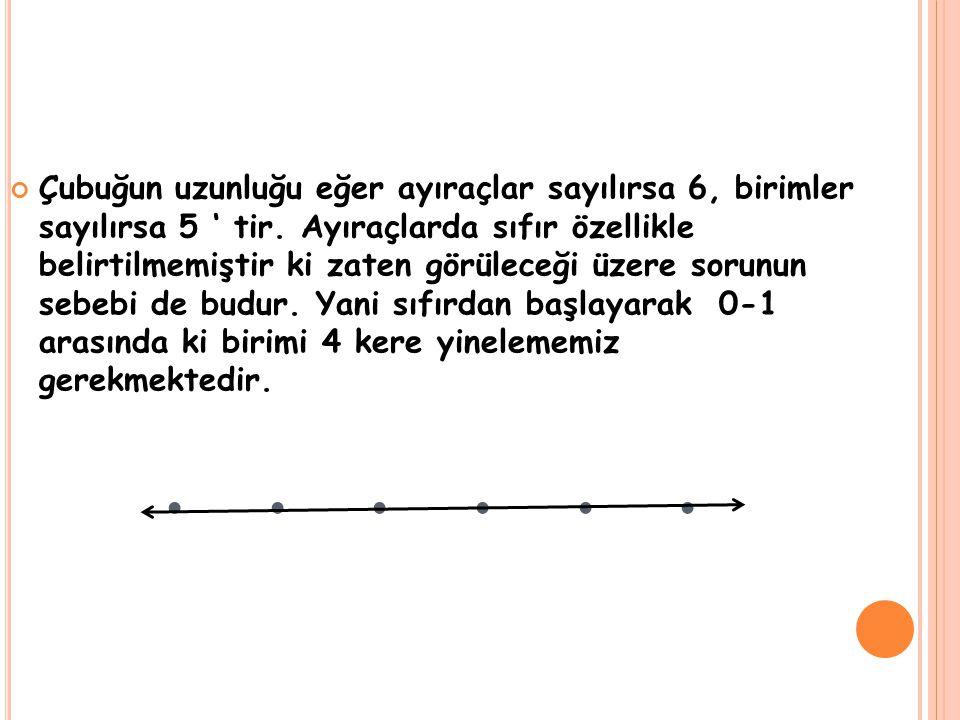 Çubuğun uzunluğu eğer ayıraçlar sayılırsa 6, birimler sayılırsa 5 ' tir. Ayıraçlarda sıfır özellikle belirtilmemiştir ki zaten görüleceği üzere sorunun sebebi de budur. Yani sıfırdan başlayarak 0-1 arasında ki birimi 4 kere yinelememiz gerekmektedir.