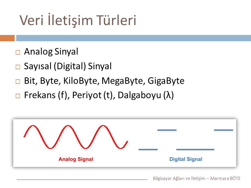 Veri İletişim Türleri Analog Sinyal Sayısal (Digital) Sinyal