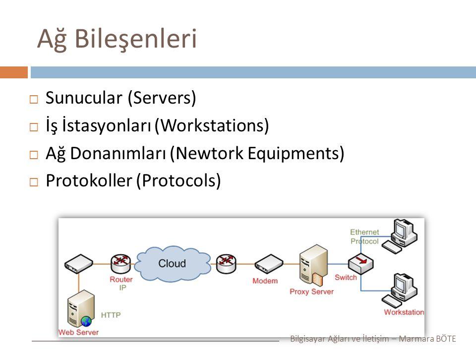 Ağ Bileşenleri Sunucular (Servers) İş İstasyonları (Workstations)