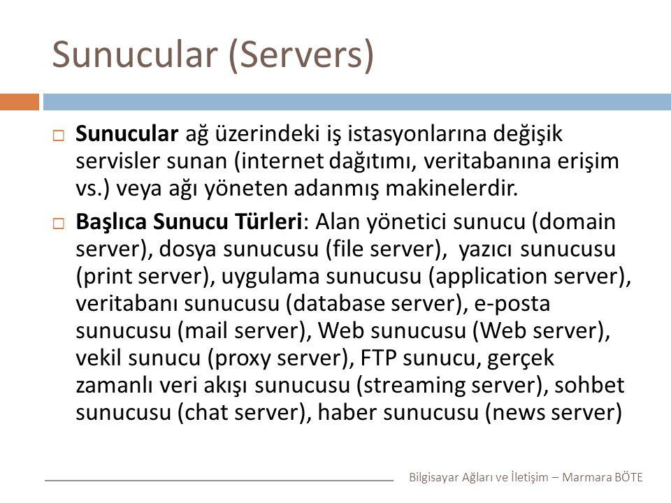 Sunucular (Servers)
