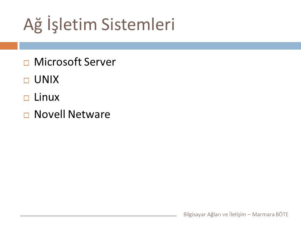 Ağ İşletim Sistemleri Microsoft Server UNIX Linux Novell Netware