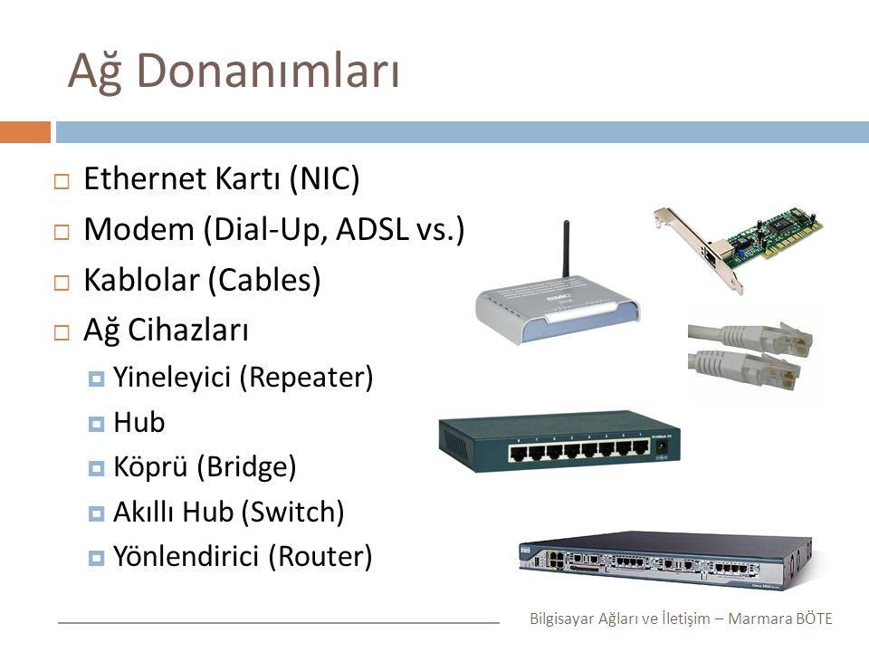 Ağ Donanımları Ethernet Kartı (NIC) Modem (Dial-Up, ADSL vs.)