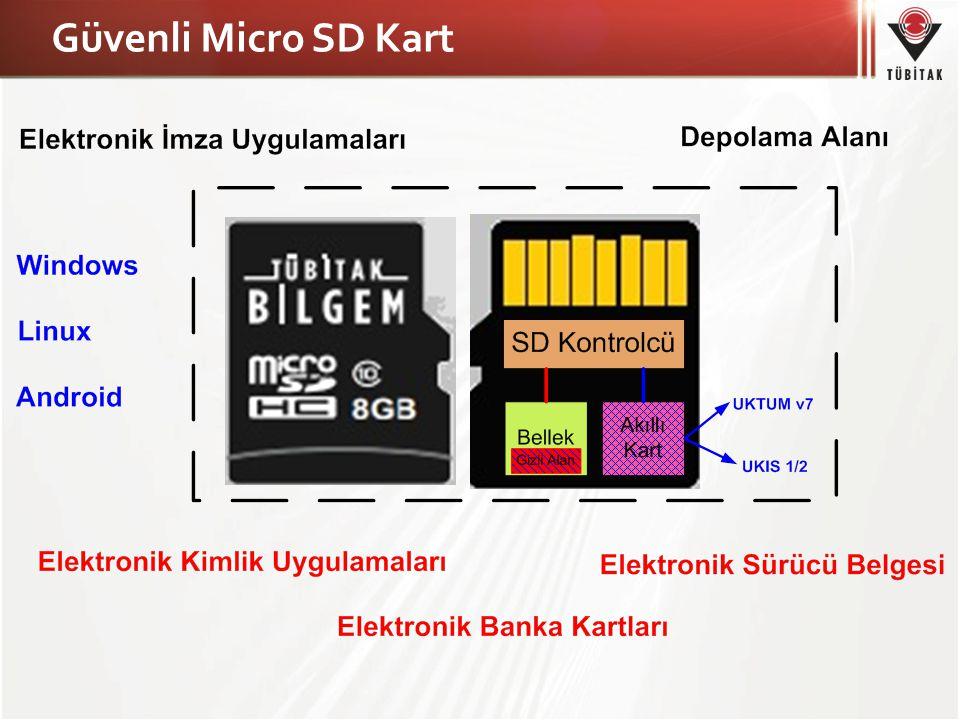 Güvenli Micro SD Kart