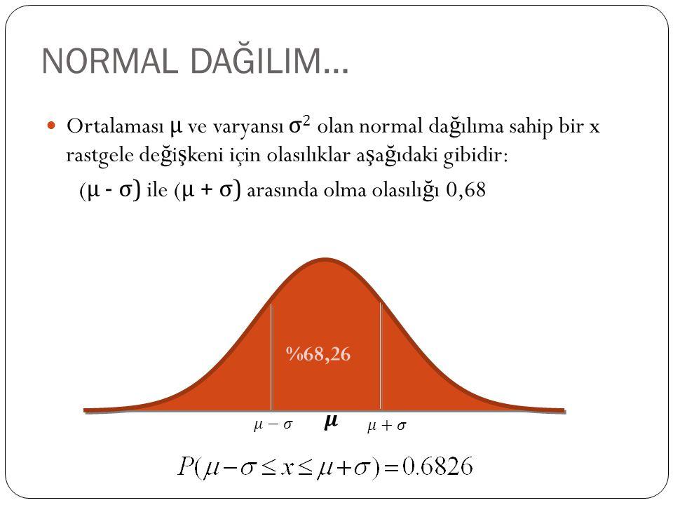 NORMAL DAĞILIM… Ortalaması μ ve varyansı σ2 olan normal dağılıma sahip bir x rastgele değişkeni için olasılıklar aşağıdaki gibidir: