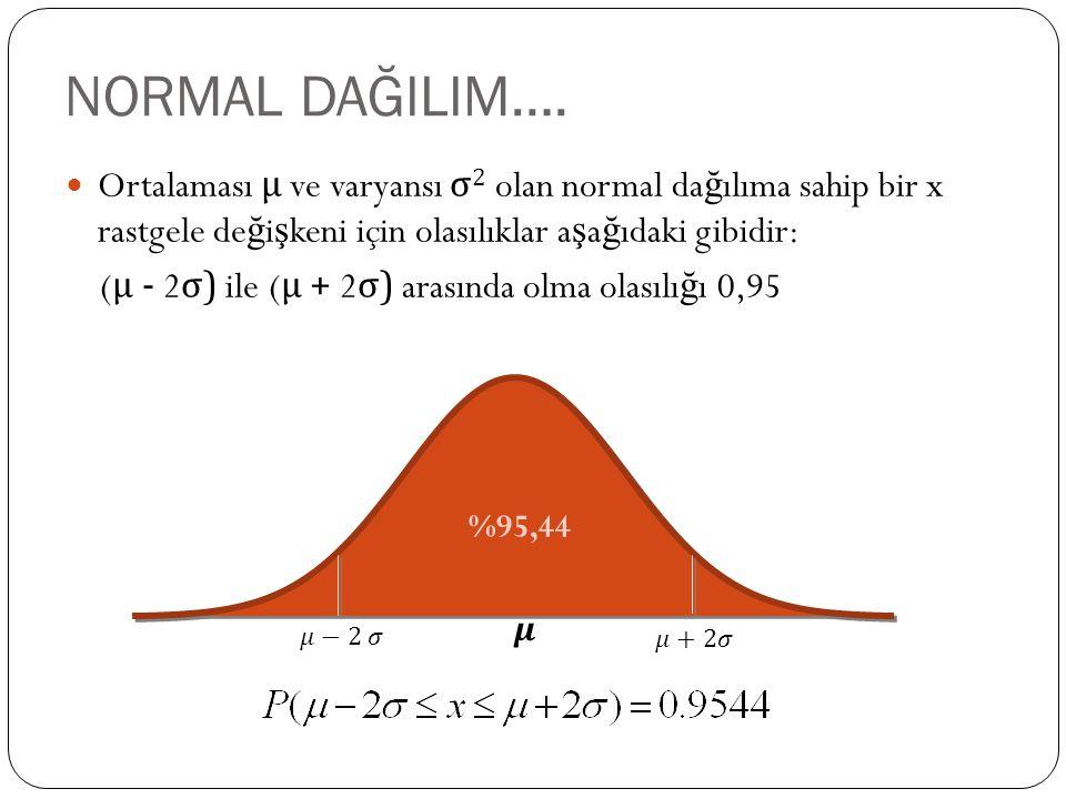 NORMAL DAĞILIM…. Ortalaması μ ve varyansı σ2 olan normal dağılıma sahip bir x rastgele değişkeni için olasılıklar aşağıdaki gibidir: