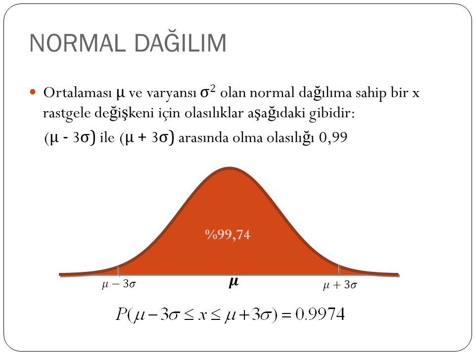 NORMAL DAĞILIM Ortalaması μ ve varyansı σ2 olan normal dağılıma sahip bir x rastgele değişkeni için olasılıklar aşağıdaki gibidir: