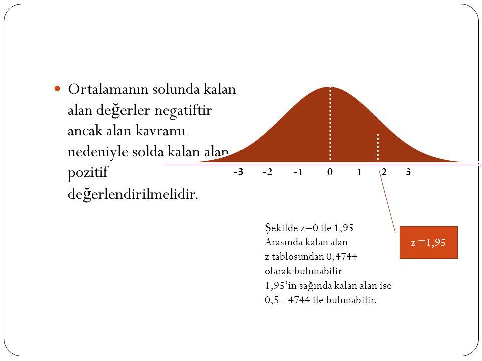 Ortalamanın solunda kalan alan değerler negatiftir ancak alan kavramı nedeniyle solda kalan alan pozitif değerlendirilmelidir.