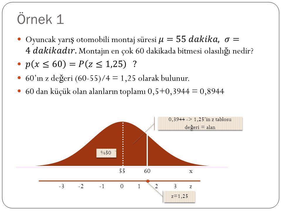 0,3944 -> 1,25'in z tablosu değeri = alan