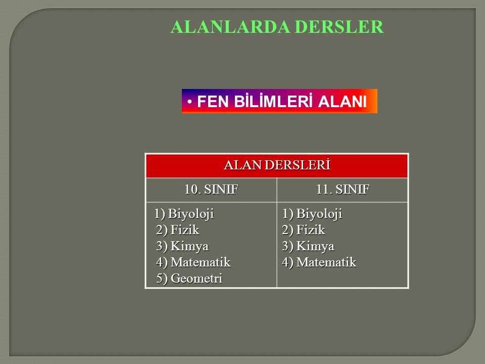 ALANLARDA DERSLER FEN BİLİMLERİ ALANI ALAN DERSLERİ 10. SINIF