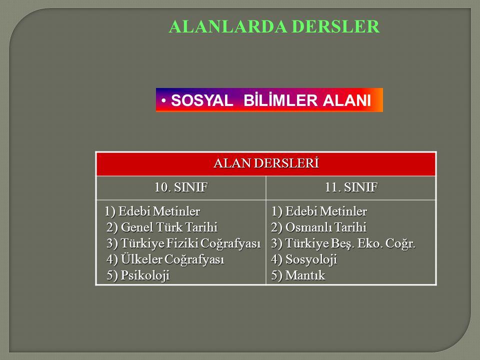 ALANLARDA DERSLER SOSYAL BİLİMLER ALANI ALAN DERSLERİ 10. SINIF