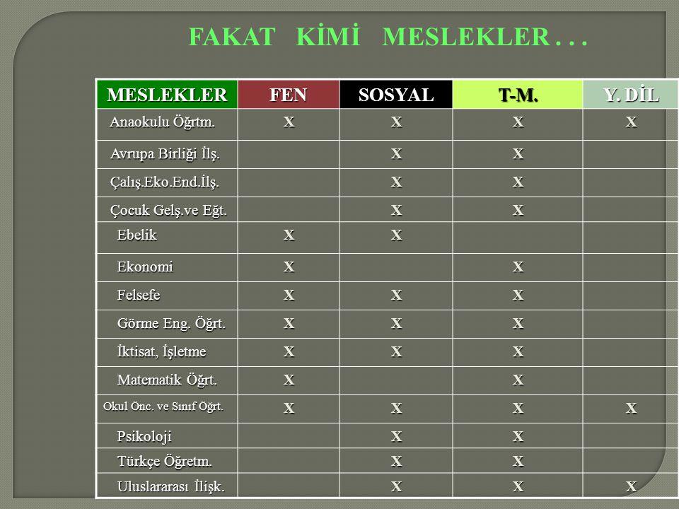 FAKAT KİMİ MESLEKLER . . . MESLEKLER FEN SOSYAL T-M. Y. DİL
