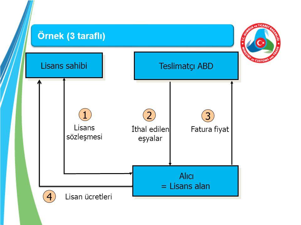1 2 3 4 Örnek (3 taraflı) Lisans sahibi Teslimatçı ABD Alıcı