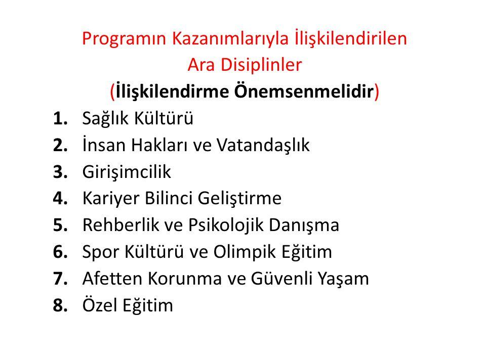 Programın Kazanımlarıyla İlişkilendirilen Ara Disiplinler