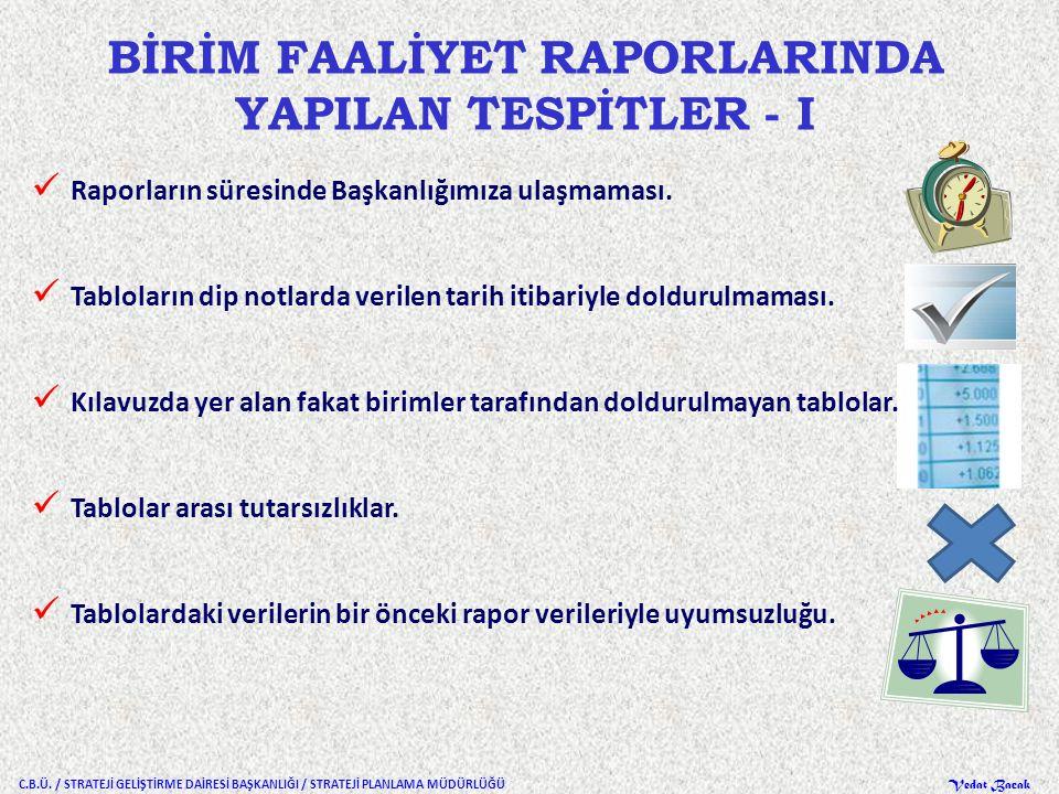 BİRİM FAALİYET RAPORLARINDA YAPILAN TESPİTLER - I