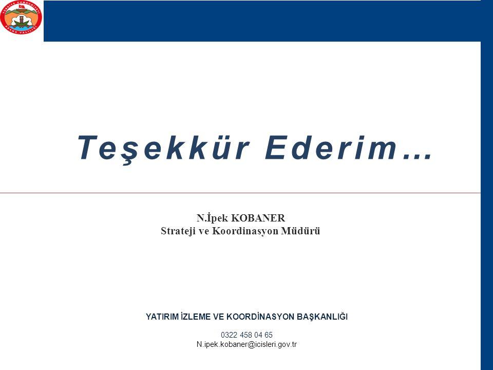 Teşekkür Ederim… N.İpek KOBANER Strateji ve Koordinasyon Müdürü