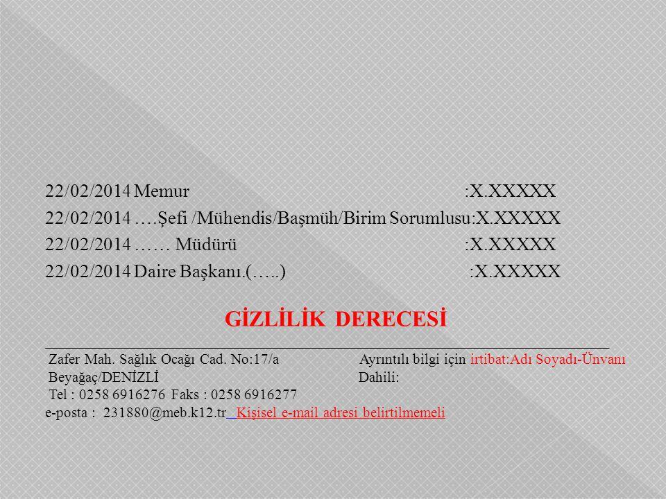 GİZLİLİK DERECESİ 22/02/2014 Memur :X.XXXXX