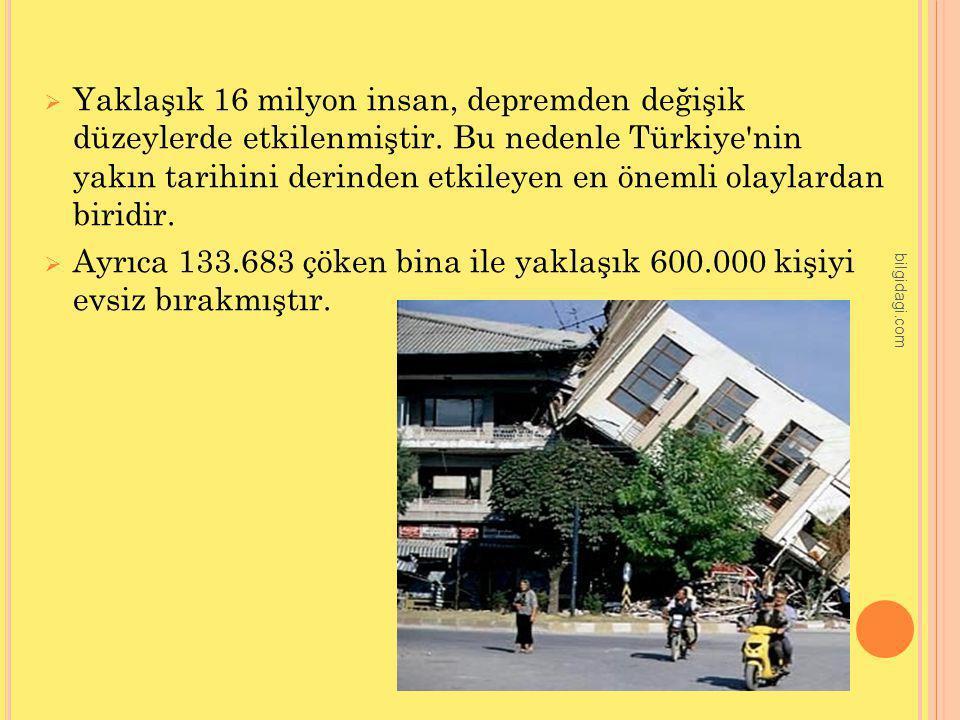 Yaklaşık 16 milyon insan, depremden değişik düzeylerde etkilenmiştir