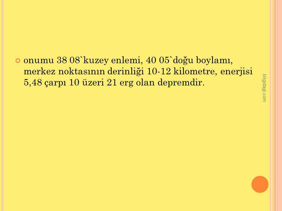 onumu 38 08`kuzey enlemi, 40 05`doğu boylamı, merkez noktasının derinliği 10-12 kilometre, enerjisi 5,48 çarpı 10 üzeri 21 erg olan depremdir.