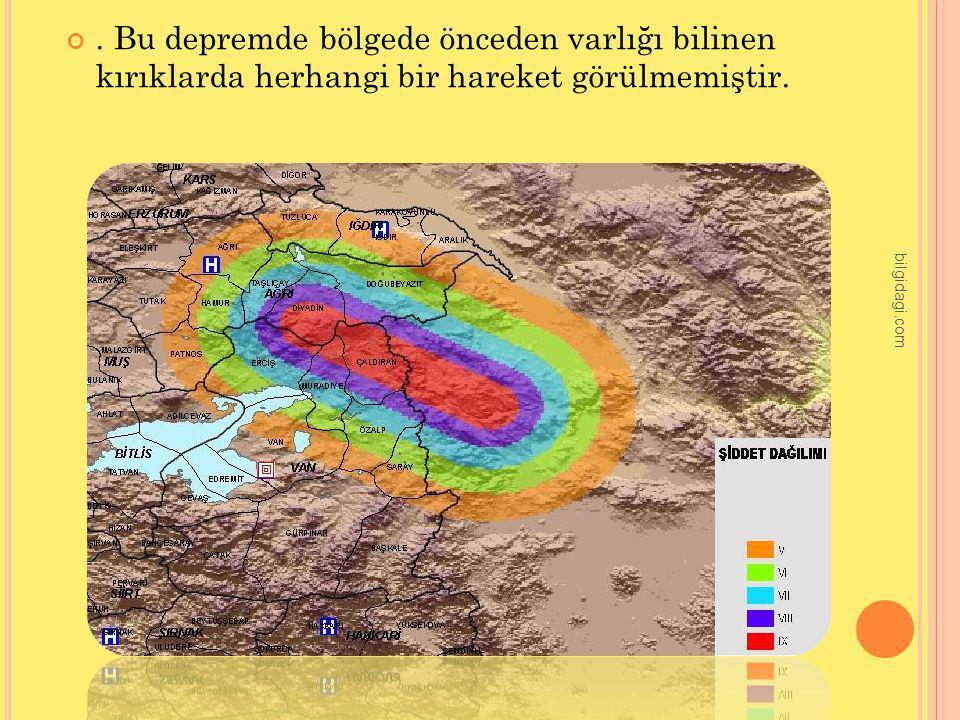. Bu depremde bölgede önceden varlığı bilinen kırıklarda herhangi bir hareket görülmemiştir.