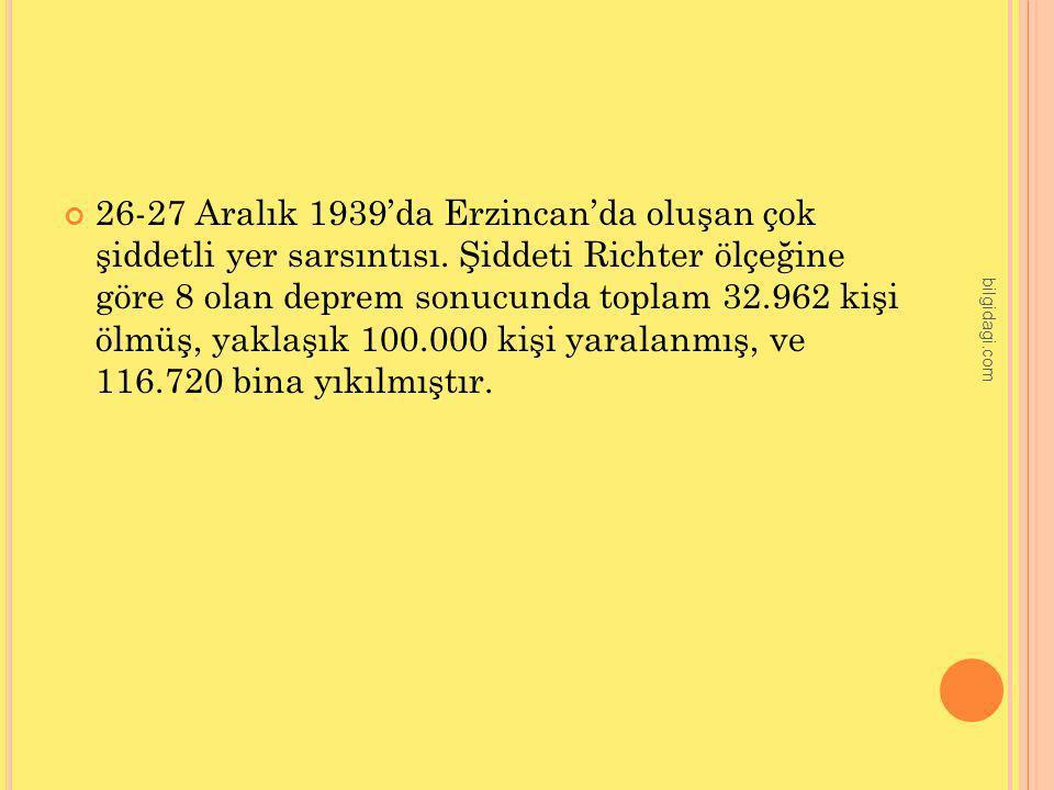26-27 Aralık 1939'da Erzincan'da oluşan çok şiddetli yer sarsıntısı