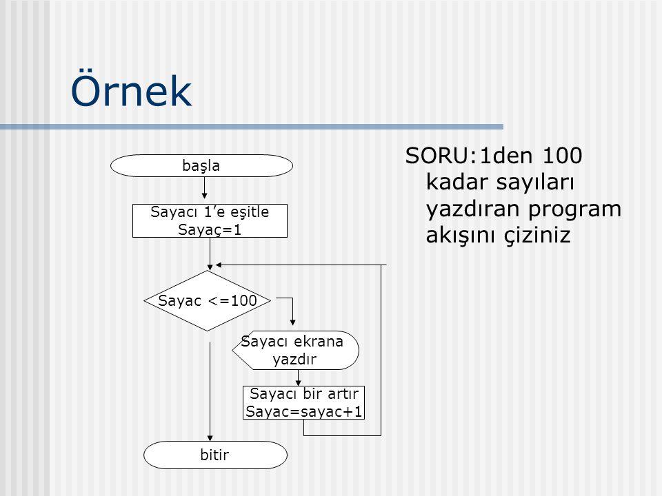 Örnek SORU:1den 100 kadar sayıları yazdıran program akışını çiziniz