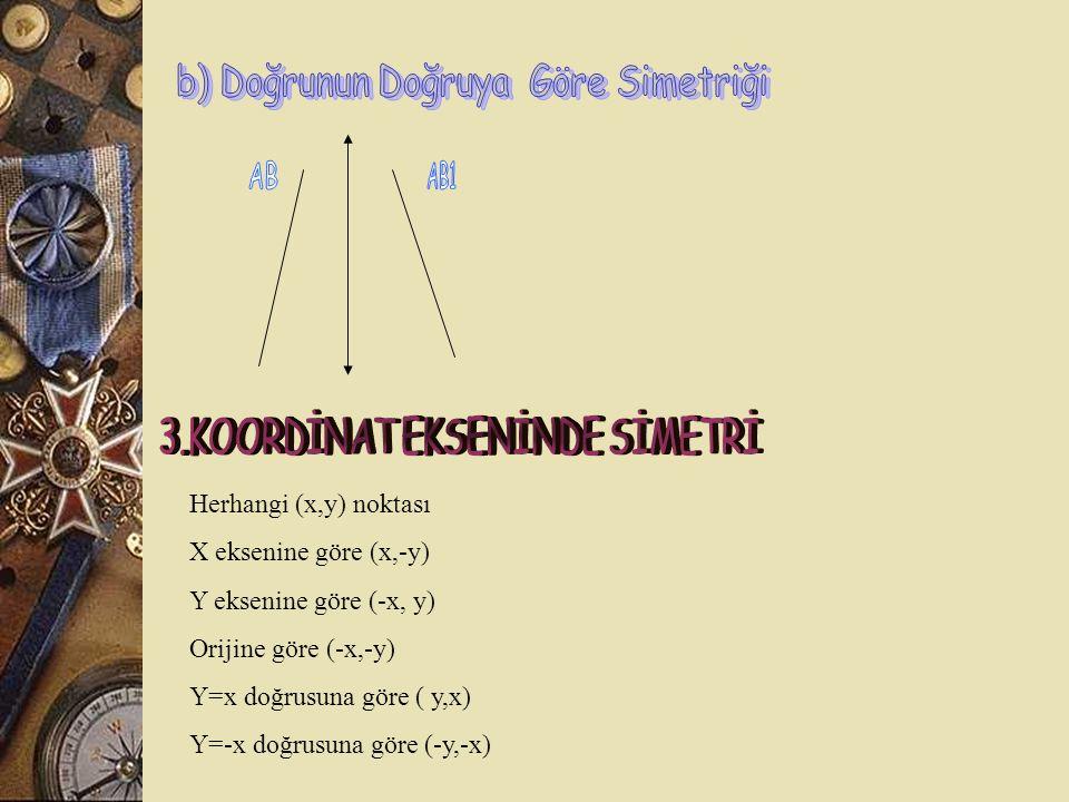 b) Doğrunun Doğruya Göre Simetriği