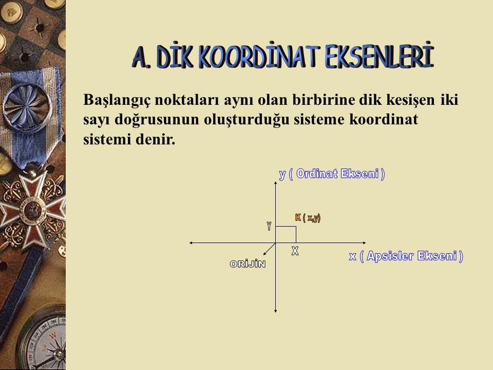 A. DİK KOORDİNAT EKSENLERİ