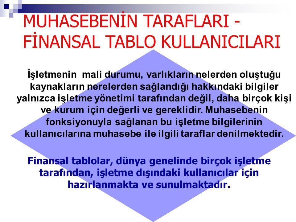 MUHASEBENİN TARAFLARI - FİNANSAL TABLO KULLANICILARI