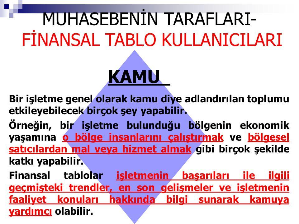 MUHASEBENİN TARAFLARI- FİNANSAL TABLO KULLANICILARI