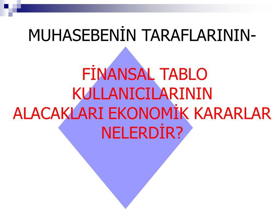 MUHASEBENİN TARAFLARININ- FİNANSAL TABLO KULLANICILARININ