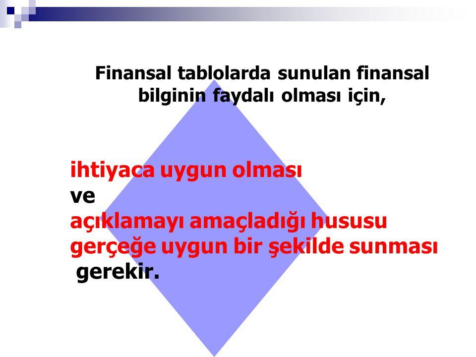 Finansal tablolarda sunulan finansal bilginin faydalı olması için,