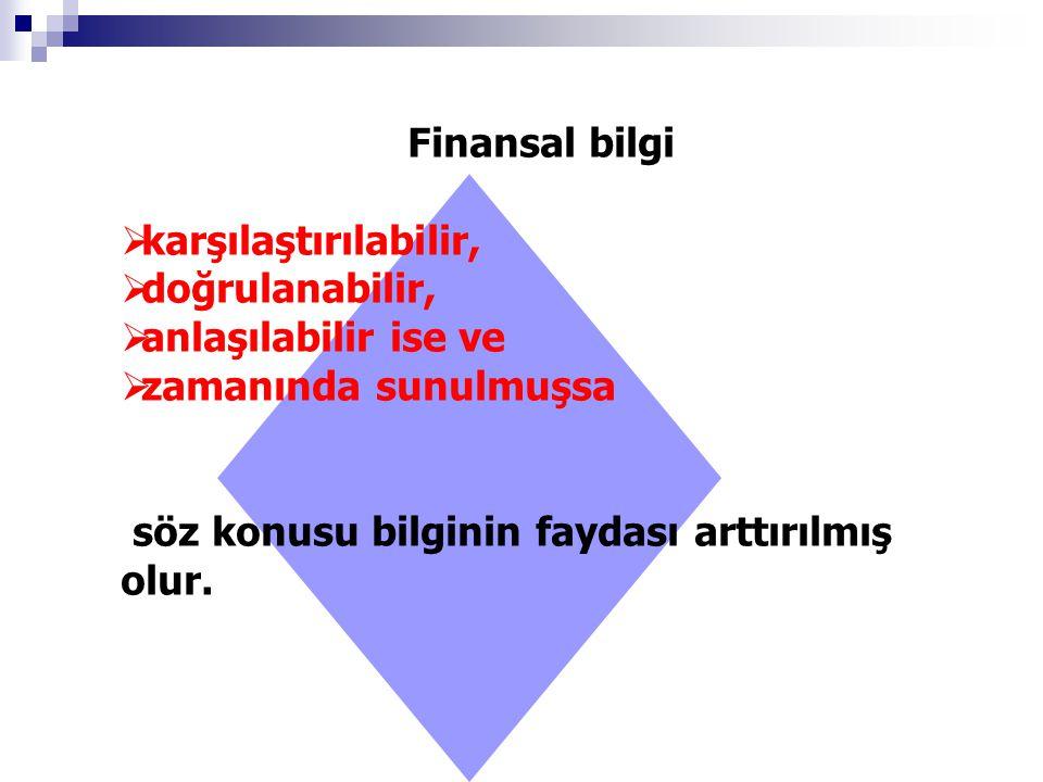 Finansal bilgi karşılaştırılabilir, doğrulanabilir, anlaşılabilir ise ve.