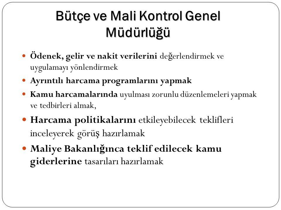 Bütçe ve Mali Kontrol Genel Müdürlüğü